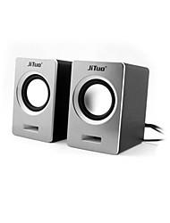 Multimedia Mini Speaker for Computer
