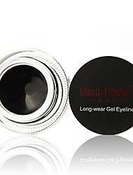 1 Eyeshadow Palette Dry Eyeshadow palette Cream Normal Daily Makeup