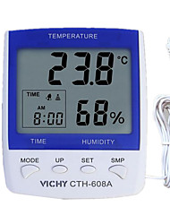 VICHY CTH-608A White for Thermometer