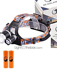 U'King Headlamps LED 6000 Lumens 3 4 Mode Cree XM-L T6 Yes Adjustable Focus Compact Size Easy Carrying for Camping/Hiking/Caving Everyday