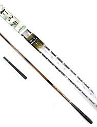 Fishing Rod Telespin Rod Carbon steel 360 M General Fishing Rod Brown