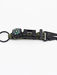 Multitools Hiking Camping Travel Outdoor Multi Function Steel