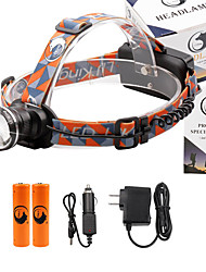 U'King® ZQ-X830B#1-EU CREE XML-T6 LED 2000LM Zoomable 180 Rotate 3Modes Headlamp Bike Light Kits with Rear Safety LED