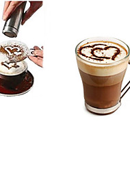 ml café Stencil , Fabricant