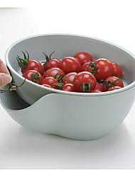 PP Cuisine Organisation