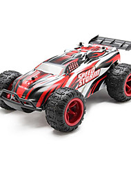 2.4G RC Car Remote Control Off-road Vehicle 1/22 Scale Children Toy Car Remote Control Vehicle Model Car