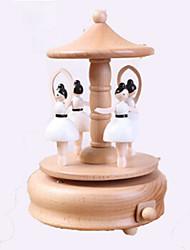 Boîte à musique Cylindrique