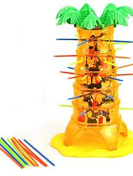 Игрушки Обезьяна Пластик