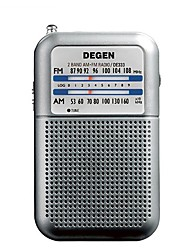 DE333 Radio portatil Plata