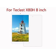 korkea kirkas näytönsuoja teclast x80h x80hd tabletin suojakalvo