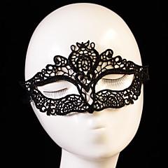 ヴィンテージ マスク
