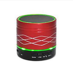מערכות מוסיקה מולטירום 1.0 CH אלחוטי / נייד / בלוטות' / תחנות עגינה
