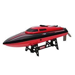 H101 Speedbåt ABS 4 kanaler KM / H