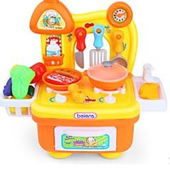 Toy kuchyňských sestav Plast