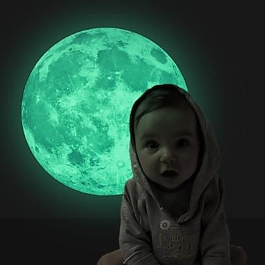 Planete fluorescente