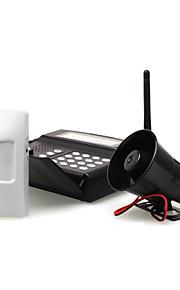 nye model alarmsystem, SMS & GMS CONTRL & programm, primært bruger til hjemmet, kontoret og fabrikken, alt-i-en alarm kit