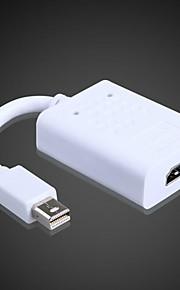 1080P MinidisplayPort konverterer HDMI Converter Synkronisering av video og lyd MacBook, MacBook Pro, Mac Book Air Converter