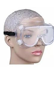 lutte contre l'impact des lunettes de protection contre la poussière