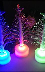 Настольные лампы-Светодиодные-Современный-Пластик