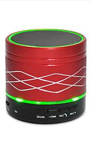 other S02 Draadloos / Draagbaar / Bluetooth / Docking-luidsprekers Multiroom muzieksystemen 1.0