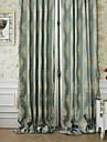 twopages® två paneler neoklassiska jacquard energibesparing gardin drapera