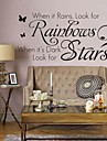 Wall Stickers Wall Decals,  English Words & Quotes PVC Wall Stickers