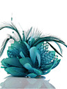 Turquoise Feather Flower Fascinators for Wedding/Party Headpiece