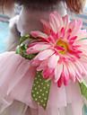 Chat Chien Robe Vetements pour Chien Ete Printemps/Automne Fleur Mignon Mode Multicolore