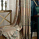 Jedna ploča Zemlja / Moderna / Neoclassical / Europska / Dizajnerske Cvjetni / Botanički Cyan Bedroom Polyester Zavjese Zavjese