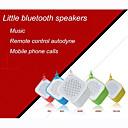 Subwoofer 2.0 - kanalni Bluetooth