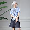 room404 ženski izlazak jednostavna ljetna okrugli vrat t-shirtstriped kratki rukav plavi pamuk neprozirnog